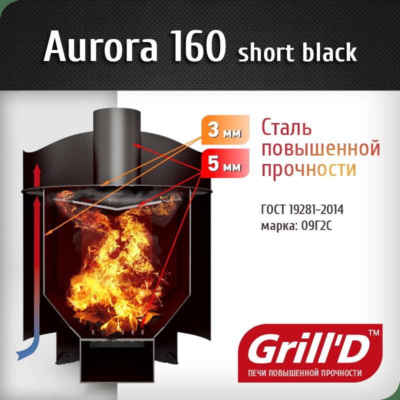 фото Печь для бани Aurora 160 short  black Grill D