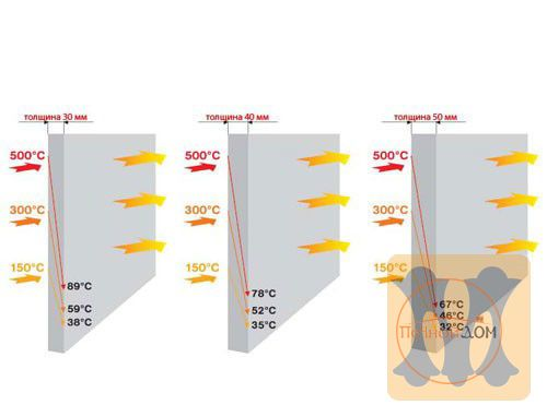 фото Силикат кальция Silca 250KM 1000/1250